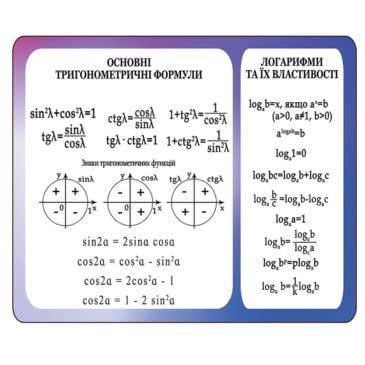 Стенд с формулами