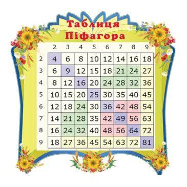 Стенд для кабінету математики Таблиця Піфагора