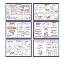 Плакаты и стенды по математике