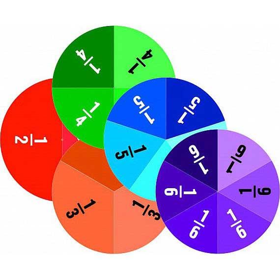 Набір «Частини цілого,прості  дроби»