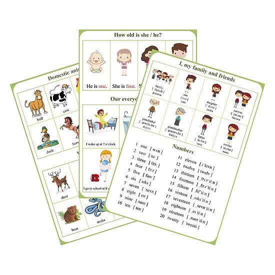 Тематические карточки по английскому языку