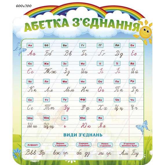 """Стенд НУШ """"Абетка з'єднання"""""""
