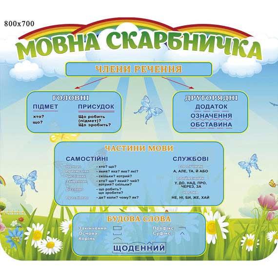 Стенд НУШ украинский язык