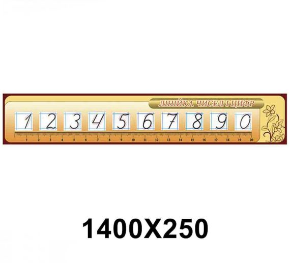 """Стенд """"Линейка цифр и чисел НУШ"""" фото 50807"""