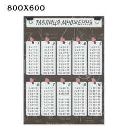 "Математичний планшет  ""Фантазуємо з резиночками"" фото 51762"
