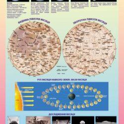 Плакат. Зображення земної поверхні на карті фото 63820