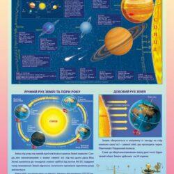Плакат. Атмосфера-повітряний океан землі фото 63825
