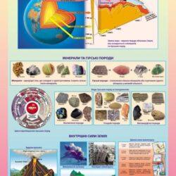 Плакат. Місяць - супутник Землі фото 63802