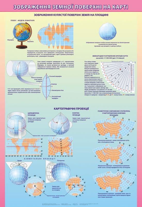 Плакат. Зображення земної поверхні на карті фото 63816