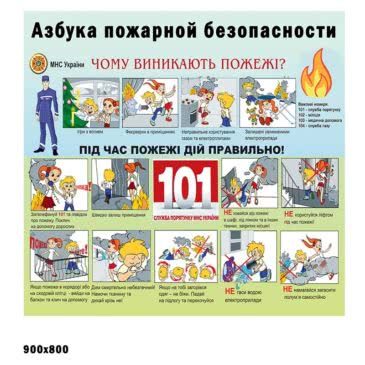 Азбука пожежної безпеки