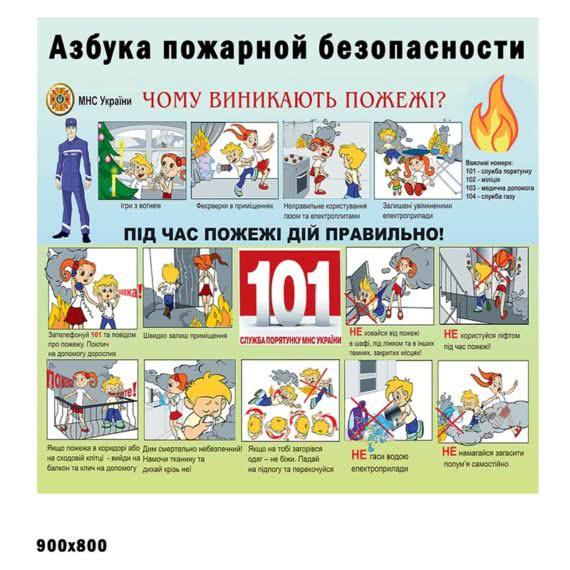 Азбука пожарной безопасности фото 39833