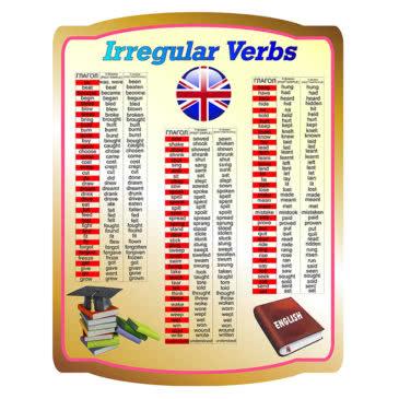 Неправильные глаголы стенд 90×70 см