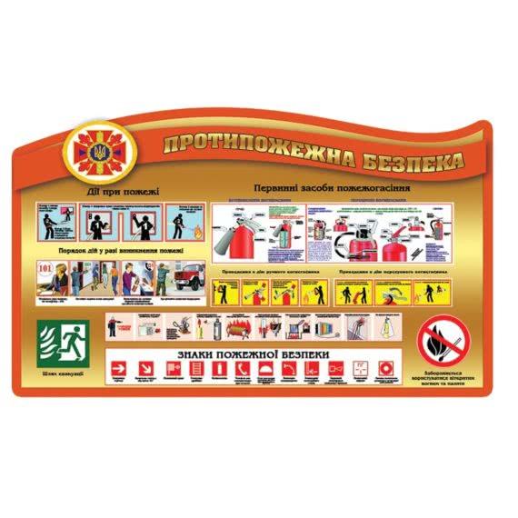 Стенд по пожарной безопасности фото 40590