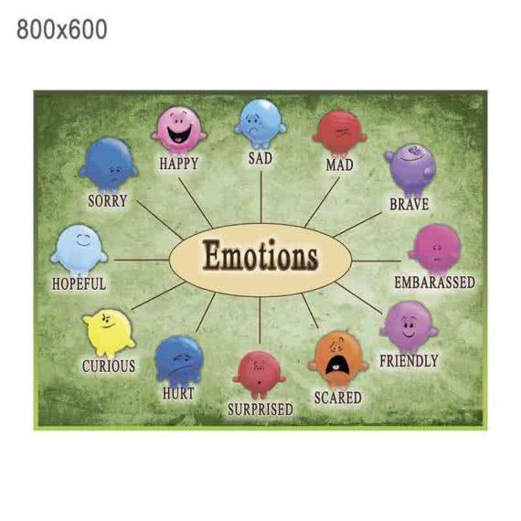 """Стенд """"Емоції"""" зелений"""