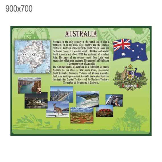 """Стенд """"Австралия"""" зеленый фото 43466"""