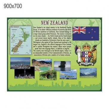"""Стенд """"Нова Зеландія"""" зелений"""