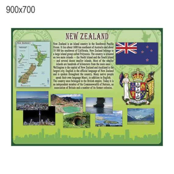"""Стенд """"Новая Зеландия"""" зеленый фото 43481"""