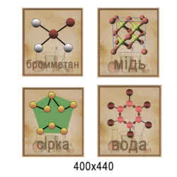 Уголок химии фото 43708