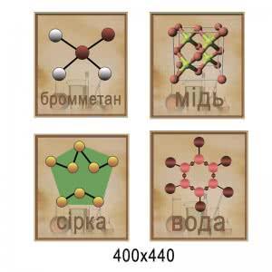 """Стенд """"Хімічні елементи"""""""