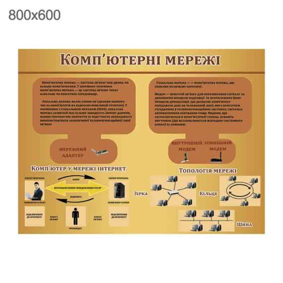 """Стенд """"Компьютерные сети"""" светлый фото 43445"""