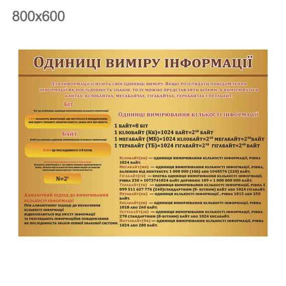 """Стенд """"Единицы измерения информации"""" светлый фото 43451"""