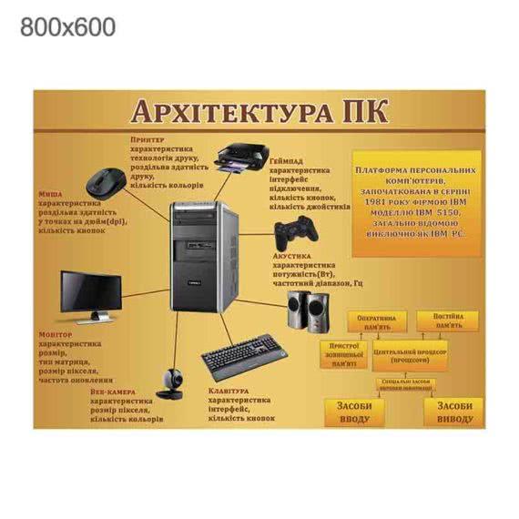 "Стенд ""Архитектура ПК"" светлый фото 43454"