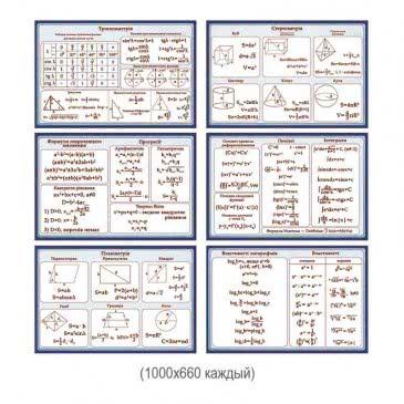 Комплект стендов «Математические формулы» синий
