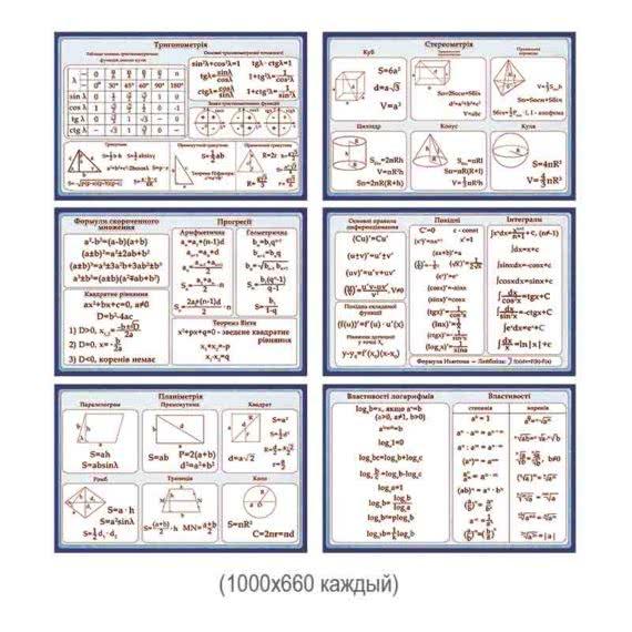 Комплект стендов математические формулы синий фото 43463