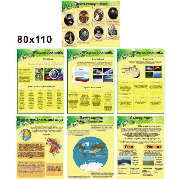Комлекс стендів для кабінету географії фото 52534