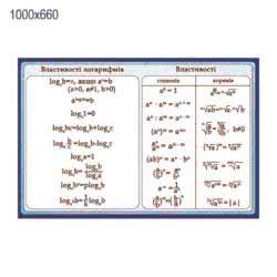 Стенд геометрии