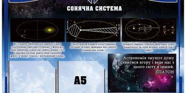 Стенды и плакаты в кабинет астрономии