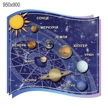 Cтенд «Планеты»