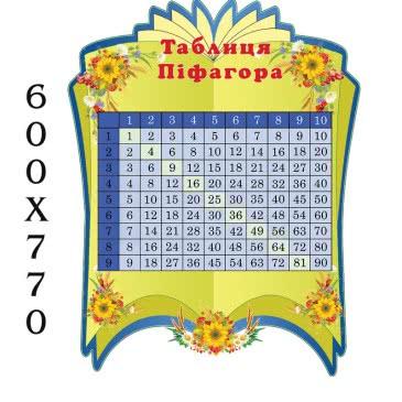 """Стенд """"Таблиця Піфагора"""" книга зелена"""