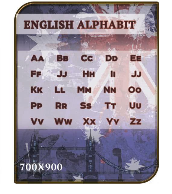 Стенд в кабинет Английского языка фото 41812