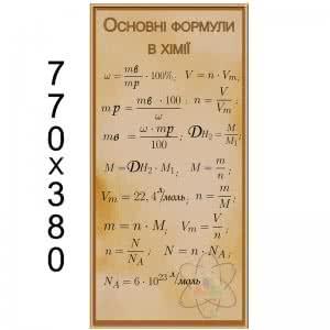 """Стенд """"Основные формулы в химии """""""