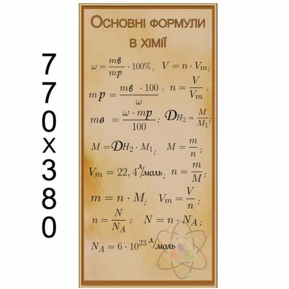 """Стенд """"Основні формули в хімії"""""""