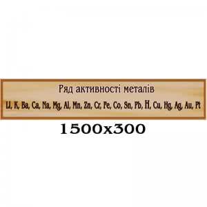 """Стенд з хімії """"Ряд активності металів"""""""