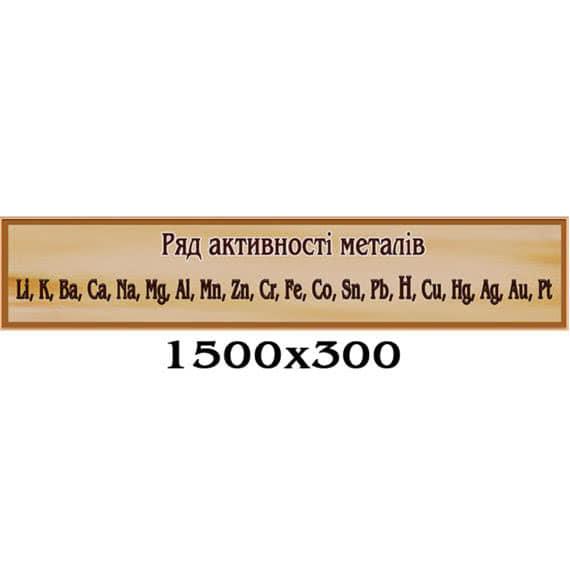 Стенд з хімії ряд активності металів