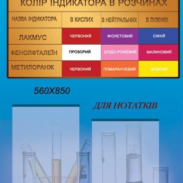 Стенд хімія таблиця