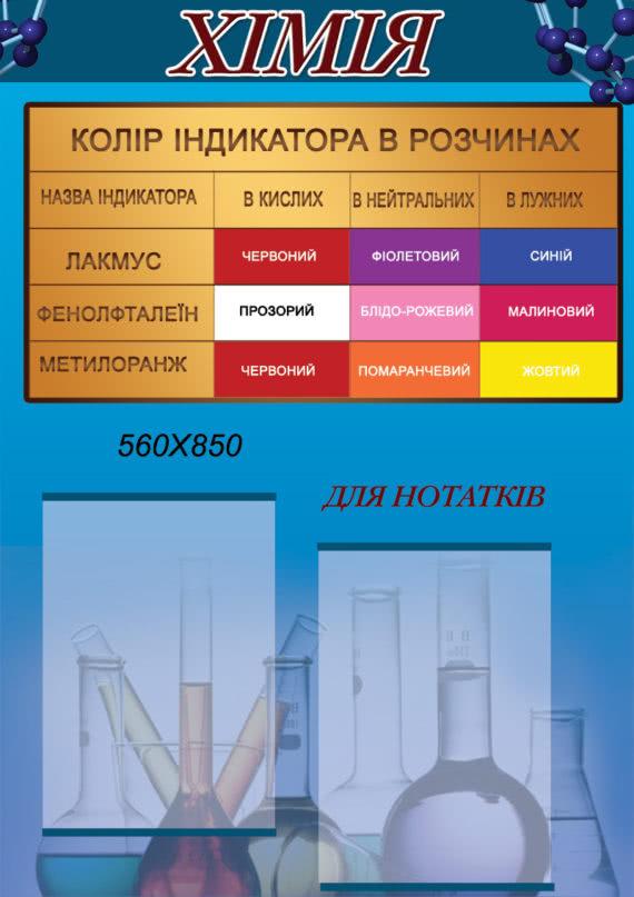 Стенд хімія таблиця фото 53184