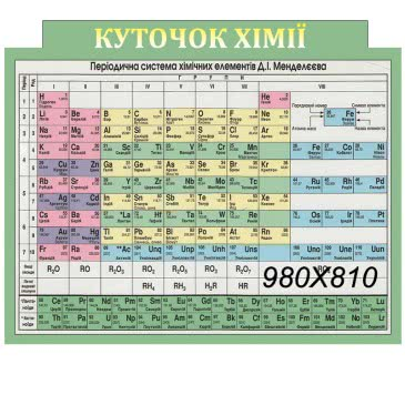 Стенд хімія таблиця Менделєєва