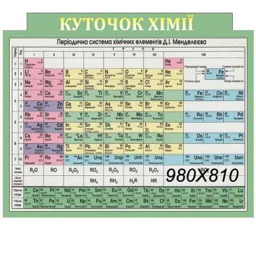 Стенд химия таблица Менделеева