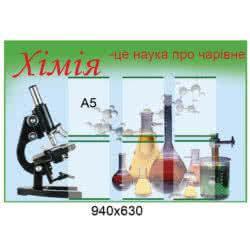 Комплекс стендів в кабінет хімії великий