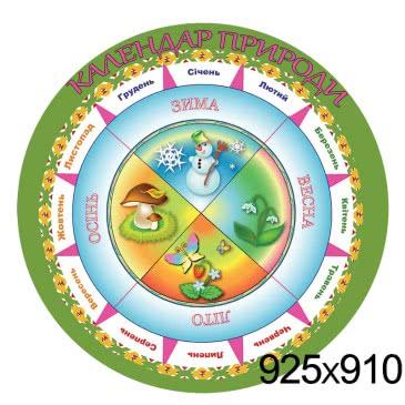 Календар природи