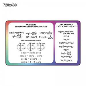 """Стенд """"Тригонометрія"""" фіолет"""