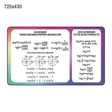Стенд «Тригонометрия» фиолет