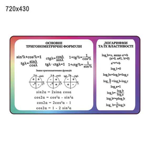 """Стенд """"Тригонометрия"""" фиолет фото 43225"""