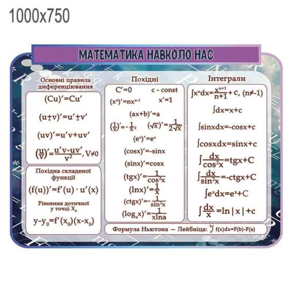 "Стенд ""Математика вокруг нас"" дифференциалы"