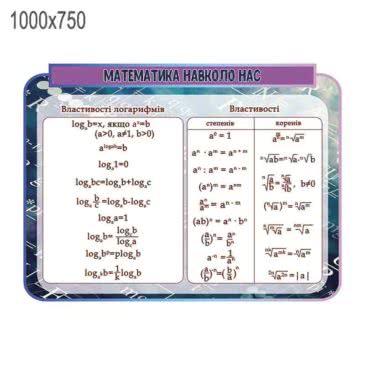 Стенд «Математика вокруг нас»