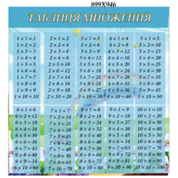"""Стенд """"Таблица умножения нуш"""" фото 42440"""